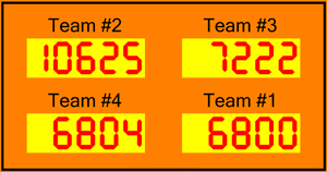 Team Scorekeeping Software